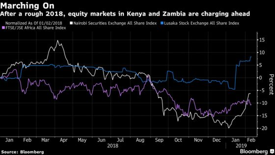 An Africa Invisible to Blackstone Is Winning Back Investors