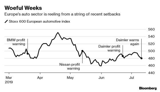 Daimler's Luxury Sheen Shows Cracks After Fourth Profit Warning