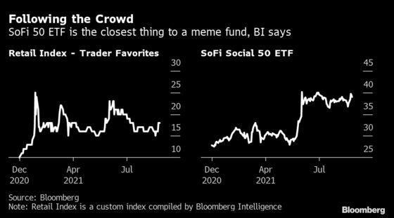 Hunt for Hottest Tickers Creates a New Gray Market on Wall Street