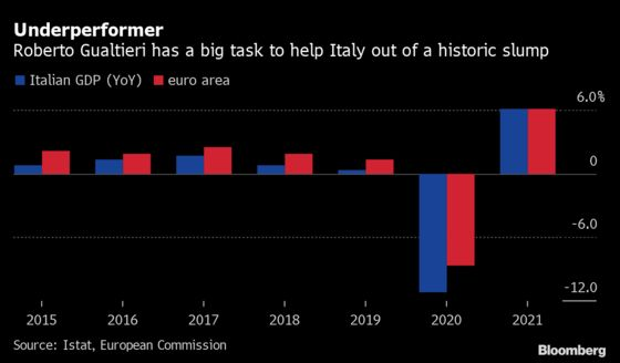 The 700 Billion-Euro Man Counting EveryCent to Keep Italy Afloat