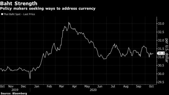 Thai Central Bank Chief Signals Support Amid Uneven Recovery