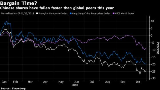Buy China Stocks, Says Man Who Called Emerging Market Rout