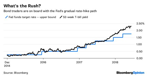 Fed's Rate-Hike Path Should Remain a Close Call