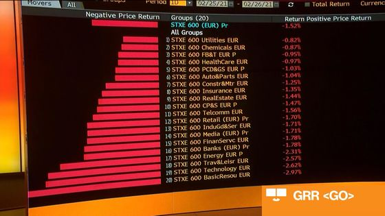 Haven Assets Slumping Is Actually Worst Risk-Off Sign of All