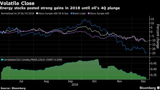 Five Things to Watch in European Oil in 2019