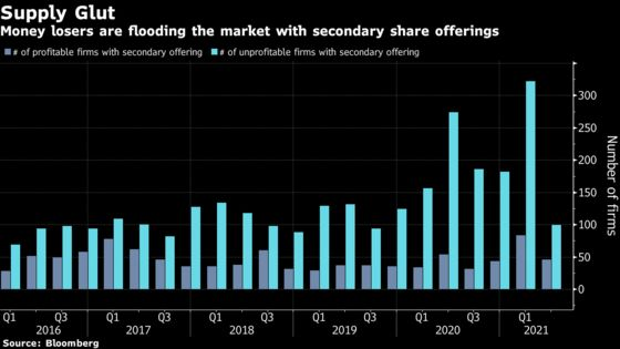 Record Stock Sales From Money-Losing Firms Ring the Alarm Bells