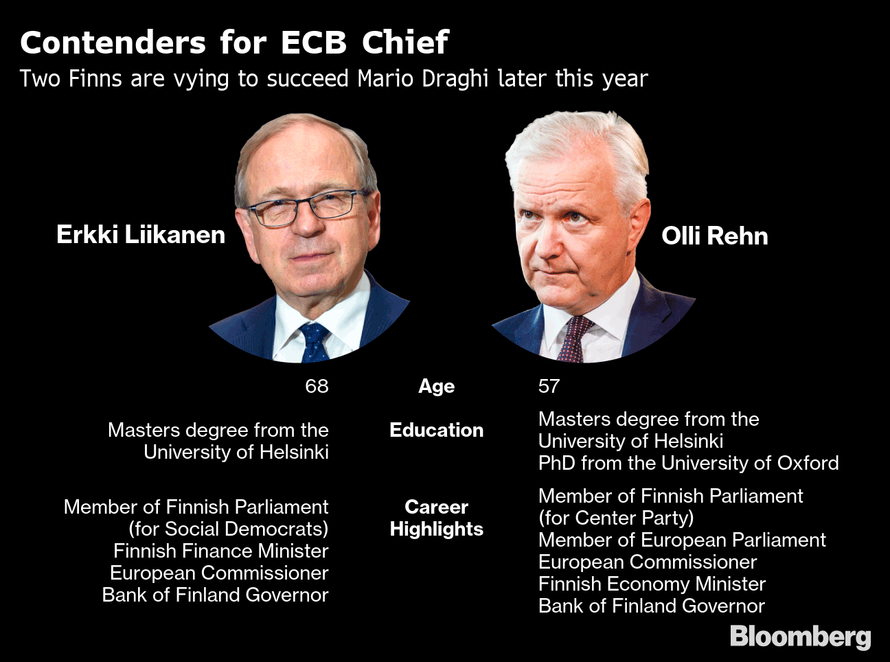 ECB Compromise Candidate From Finland Still Unresolved With