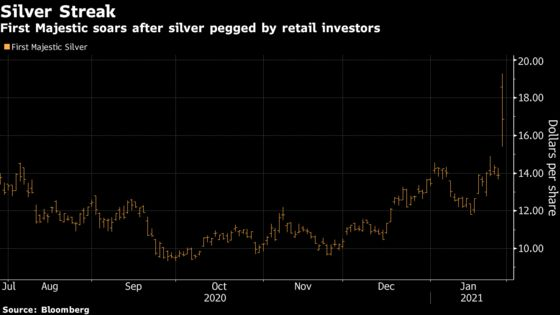 Silver Is the Latest Market Hit by Reddit Day-Trader Frenzy