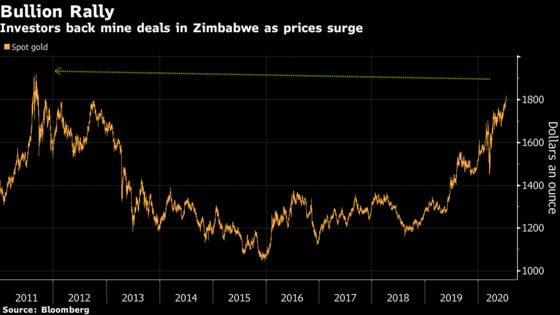 Zimbabwe Gold Mines Lure Investor Despite Economic Ruin