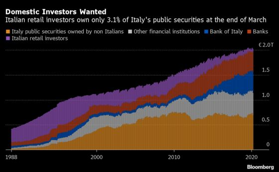 Fighting Italy's Next Crisis Means Enlisting Citizen Help