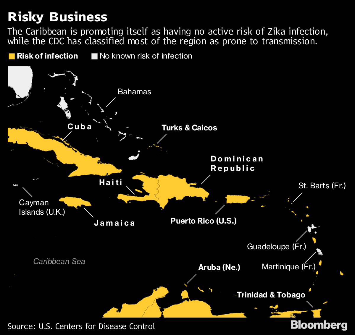 Does the Caribbean Still Have Zika Virus? WHO, CDC Travel