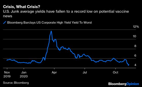 Bill Ackman Is Right to Hedge on Corporate Credit