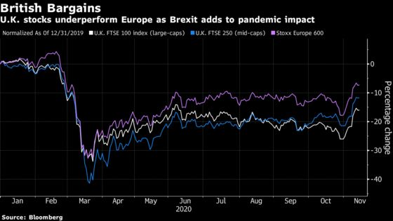U.K. Firms Offer 'Once-in-a-Generation' Opportunity, Schroders Says