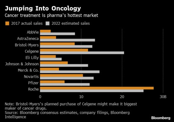 Glaxo to Pay Merck Up to $4.2 Billion in Cancer Deal