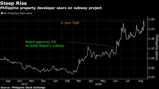 To Ease Traffic Gridlock, Philippine Subway Builder Eyes Ferries