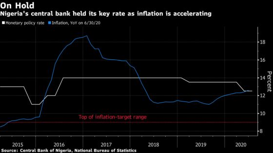 Nigerian Central Bank Holds Key Rate as Inflation Ticks Up