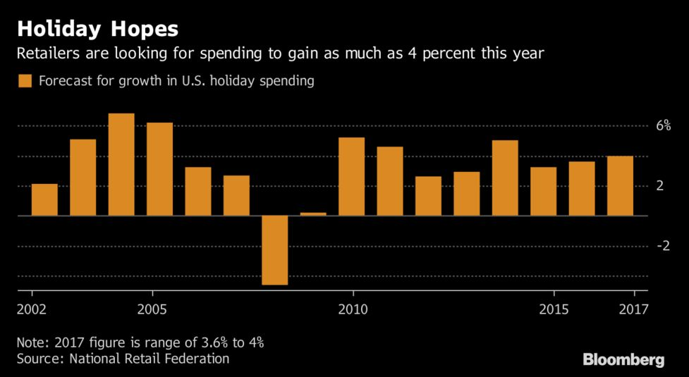 Mom-and-Pop Shops Are Threatening the Mall This Holiday Season