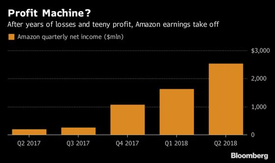 Amazon's New Businesses Push Profit to a Record