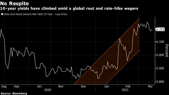 Top India Fund Goes Long Cash After Jump in Rates Volatility