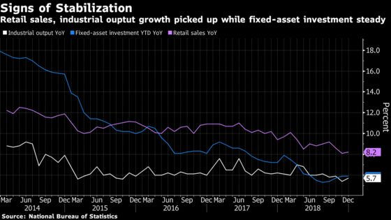 China's Unlikely to Rebound From Its Slowdown Anytime Soon