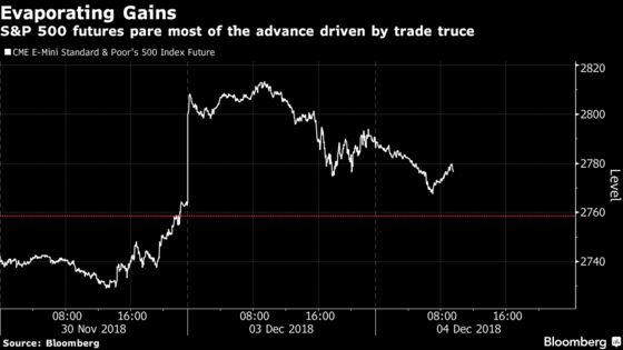 U.S. Stock Index Futures Slip as G-20 Summit Euphoria Fizzles