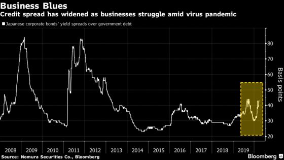How Bank of Japan's Massive Market Operations Make and Break Investors