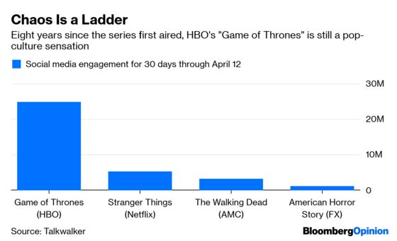 What's Harder Than Creating 'Game of Thrones'? Doing It Again.