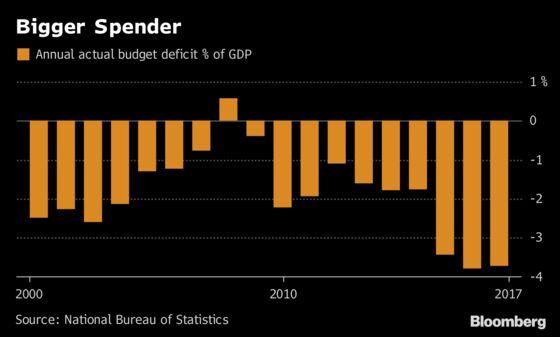 China's Aversion to Big Bang Stimulus Tested by Trump Tariffs