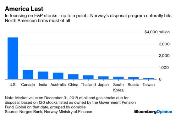 Norway's Oil Disposal Drama Descends Into Farce