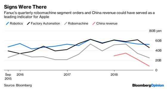 Apple's China IPhone Woes Were Foretold in Japan