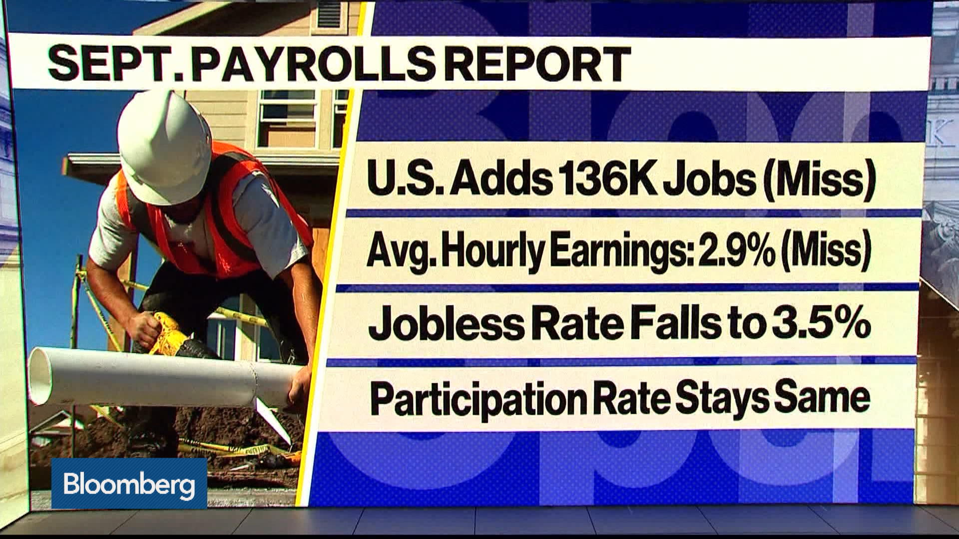 September Jobs Report Shows U.S. Economy Not 'Falling Off a Cliff'