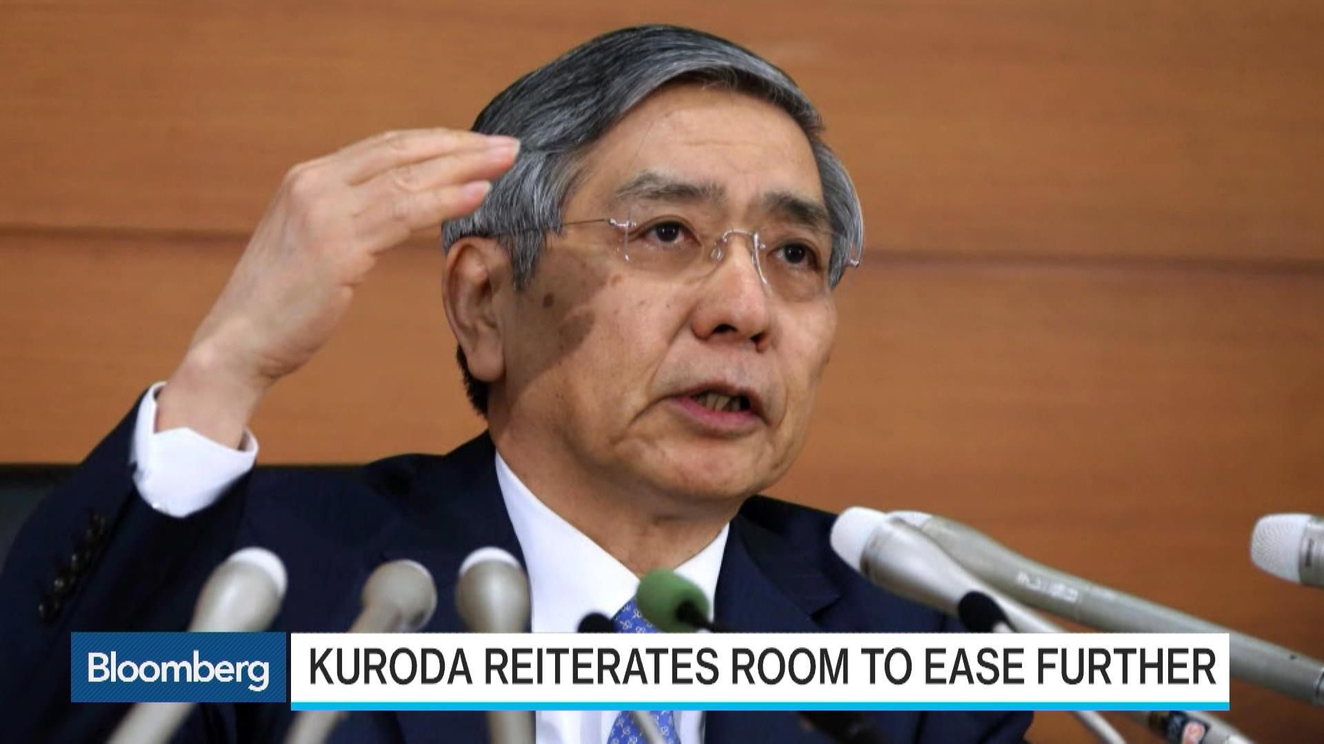 BOJ Governor Kuroda