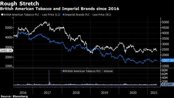 Secretive Billionaire Kenneth Dart Makes $6.7 Billion Bet on Tobacco Stocks