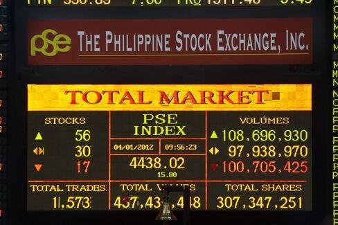 Morgan Stanley Sees Philippine Stocks Rallying