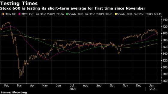 European Equities Deepen Weekly Slump as Shorted Stocks Decline