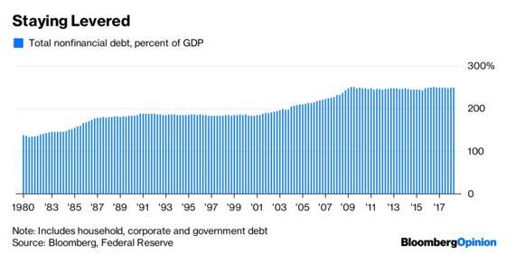 Stop Subsidizing Debt