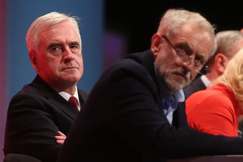 Opposition Labour Party's Finance Spokesman John McDonnell Delivers Speech At Annual Conference