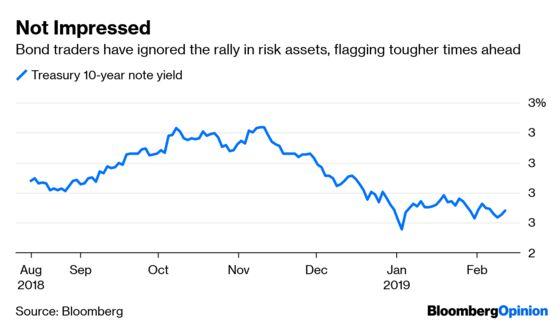 'Risk On'Market Sentiment Never Felt So Tenuous