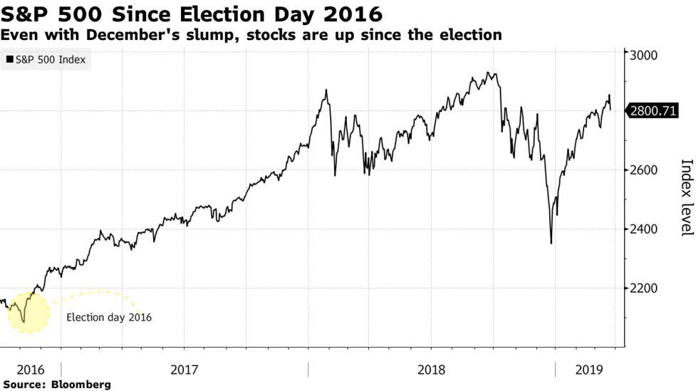 Fullcalendar Dow