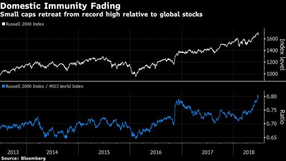 U.S.-Centric Stocks Are Losing Their Immunity to Trade Wars