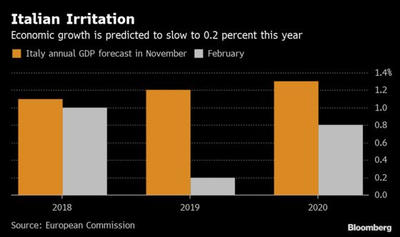 Italy's Economic Slump Is Just a Temporary Setback, Tria Says