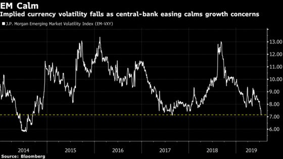 China Struggles Add to Emerging-Market Risks as Rate Cuts Beckon