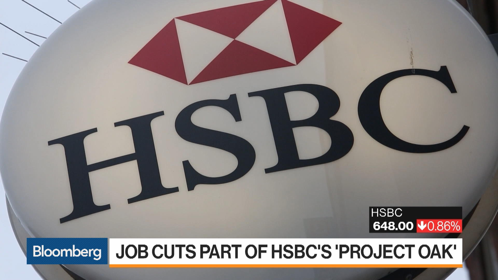 HSBC Plans to Cut Hundreds of Investment Bank Jobs - Bloomberg