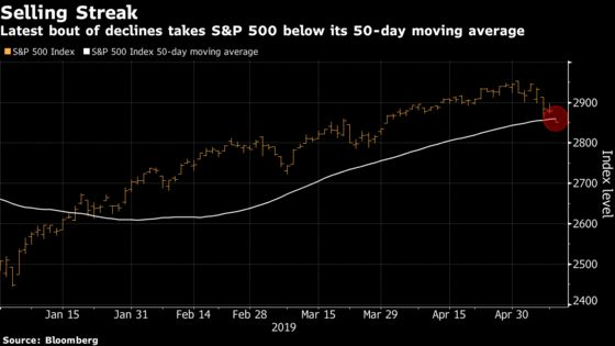 The Whole 2019 Rally Is at Risk in Wall Street's Worst-Case Trade War Mock-Ups