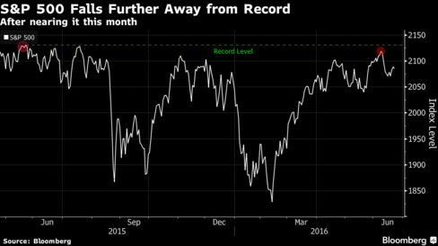 U.S. Stocks Plunge For Second Day After Brexit Vote