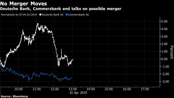 What's Next for Deutsche Bank and Commerzbank?