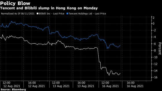 China Tech Stocks Hit by Salvo of Criticism Over Games