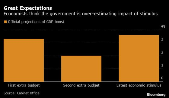 Charting the Global Economy: Inflation Debate Picks Up in U.S.