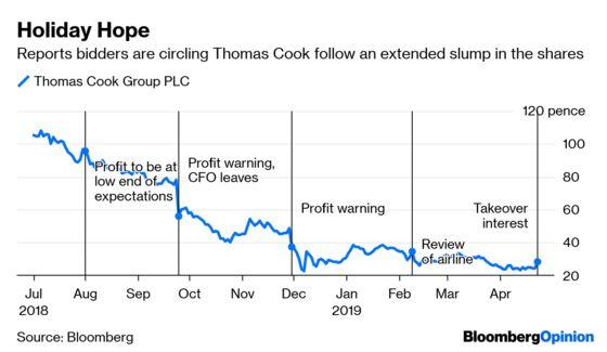 Thomas Cook's Short Sellers Get Sent on a Detour