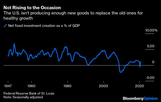 Fixing the Supply Chain Will Help Beat Inflation